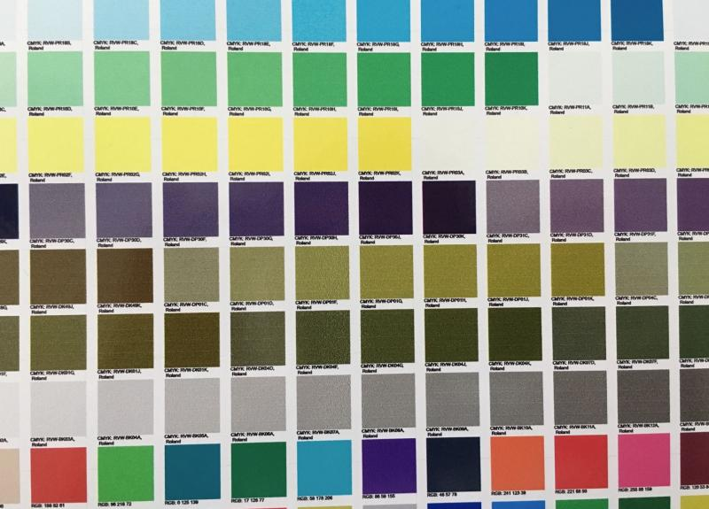 Roland colors printing with banding | Signs101 com: Largest