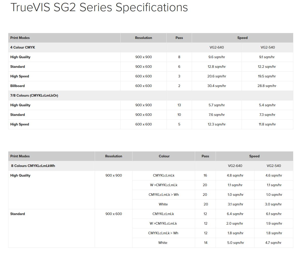 TrueVIS VG2-640 specs.jpg